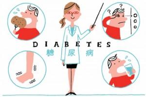 糖尿病早期筛查指标—脂联素备受关注