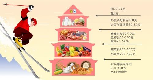 康师傅只用3个现象就讲透了 关于健康美好生活的真相,新闻